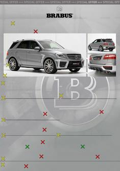 Mercedes ML 63 Endkundenangebot 2014