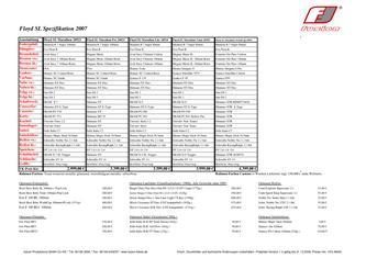 Bedienungsanleitung fusion 2007 für alle Modelle