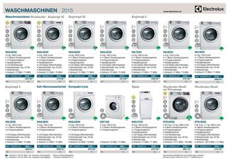 Toplader Waschtrockner 40 Cm