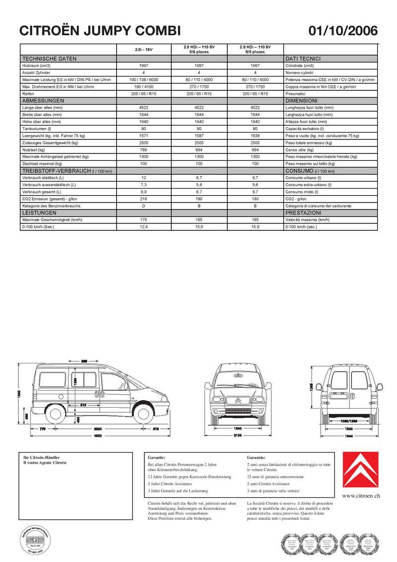 Citroen Jumpy Preisliste 2006 Von Schweiz Maße Technischen Daten