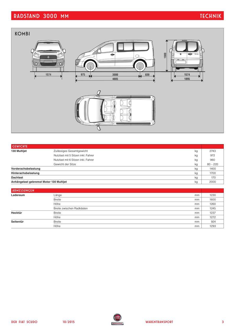 Fiat Scudo Technische Daten 2016 von Fiat Auto (Suisse) SA