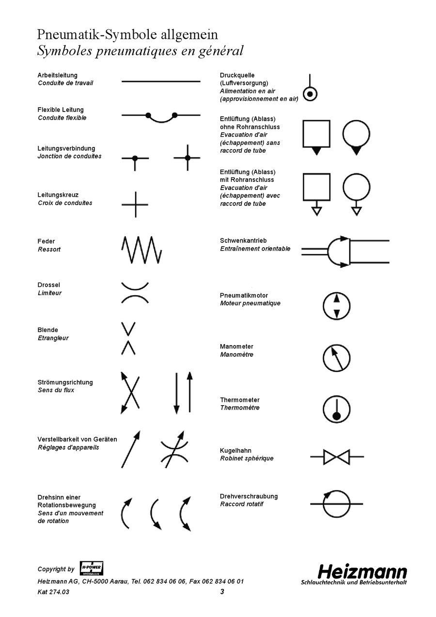 Seite 113 von Pneumatik und Druckluft