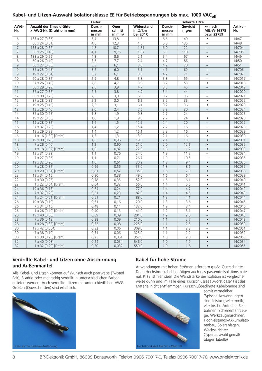 PTFE-Kabel und Litzen nach MIL-Spezifikationen von BR-Elektronik