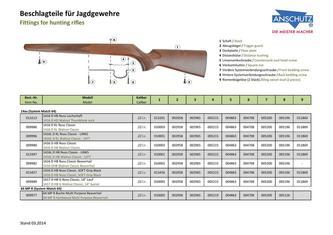 Beschlagteile für Jagdgewehre Modell 14XX und 64 MP R 2014