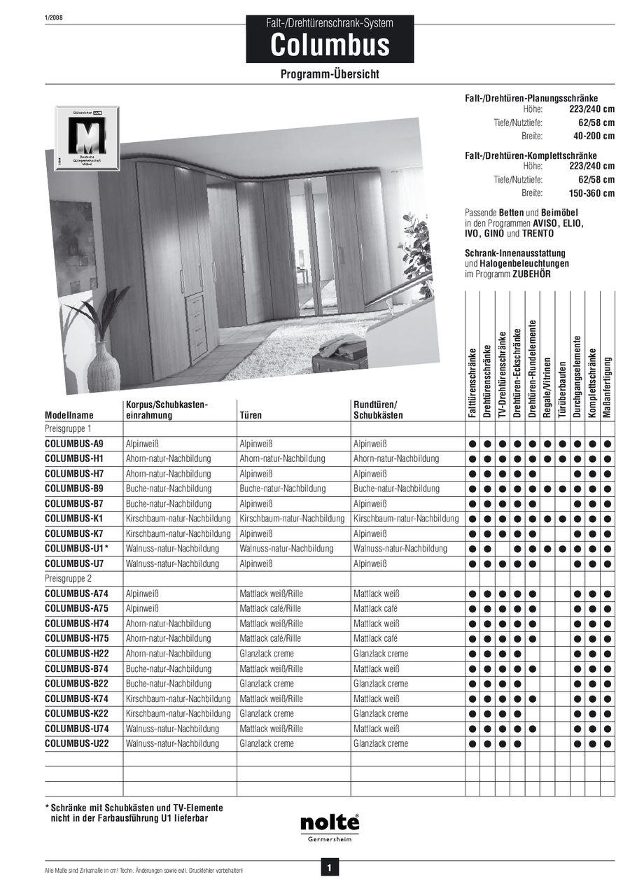 Falt-/Drehtürenschrank-System Columbus von Nolte Möbel