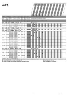 Programm nach Fahrzeug 2012