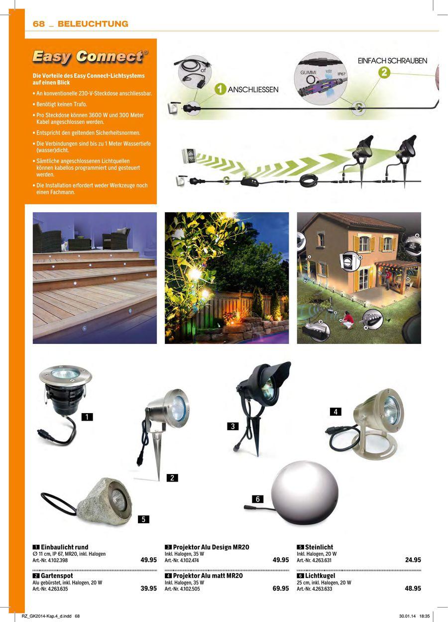 Krã¤Uterspirale Fã¼R Balkon | Seite 71 Von Fur Die Gartensaison 2014