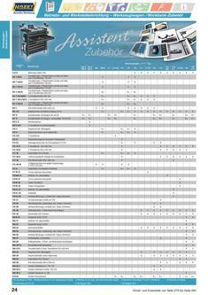 Werkzeugwagen / Werkbank Zubehör 2013