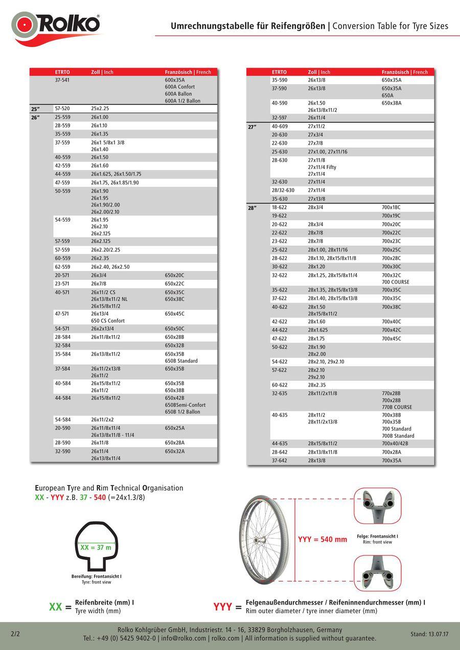 Fantastisch Telefonkabel Umrechnungstabelle Fotos - Schaltplan Serie ...