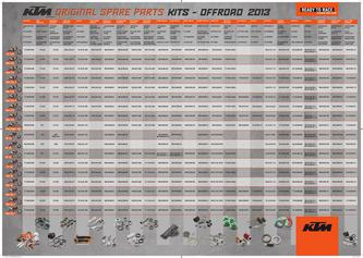 KTM Spare Parts Kits Poster