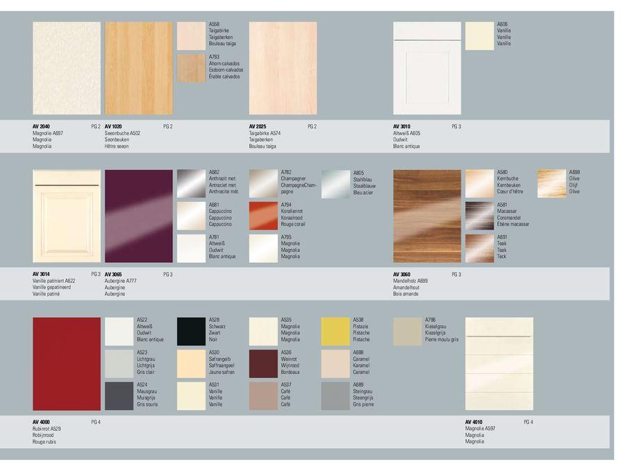 Awesome Häcker Küchen Forum Pictures - House Design Ideas