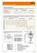 Gewinde tabelle f r m6 in gewindeformeinheiten ftu 2011 for Tabelle gewinde