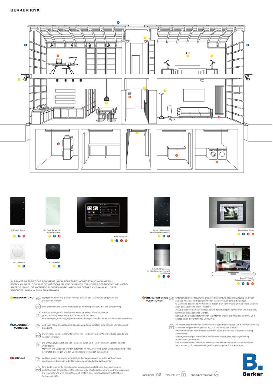 Ziemlich Haus Stromkreis Bilder   Der Schaltplan   Triangre.info