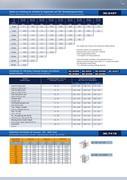 Vorschub f in high speed schaftfr ser 2010 von karnasch professional tools - Vorschubgeschwindigkeit frasen tabelle ...