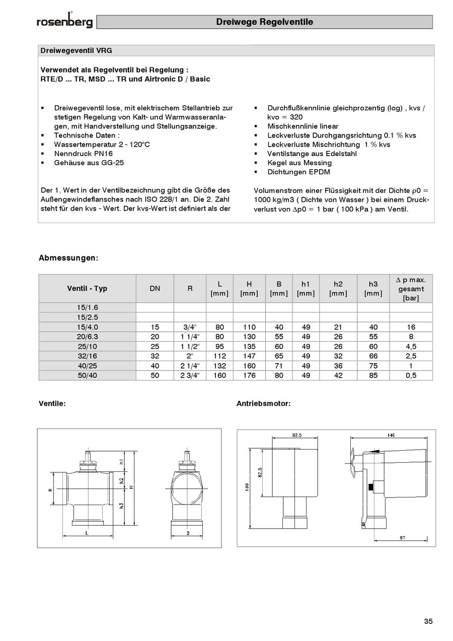 Seite 35 von Lüftungs-Regelgeräte (Airtronic)