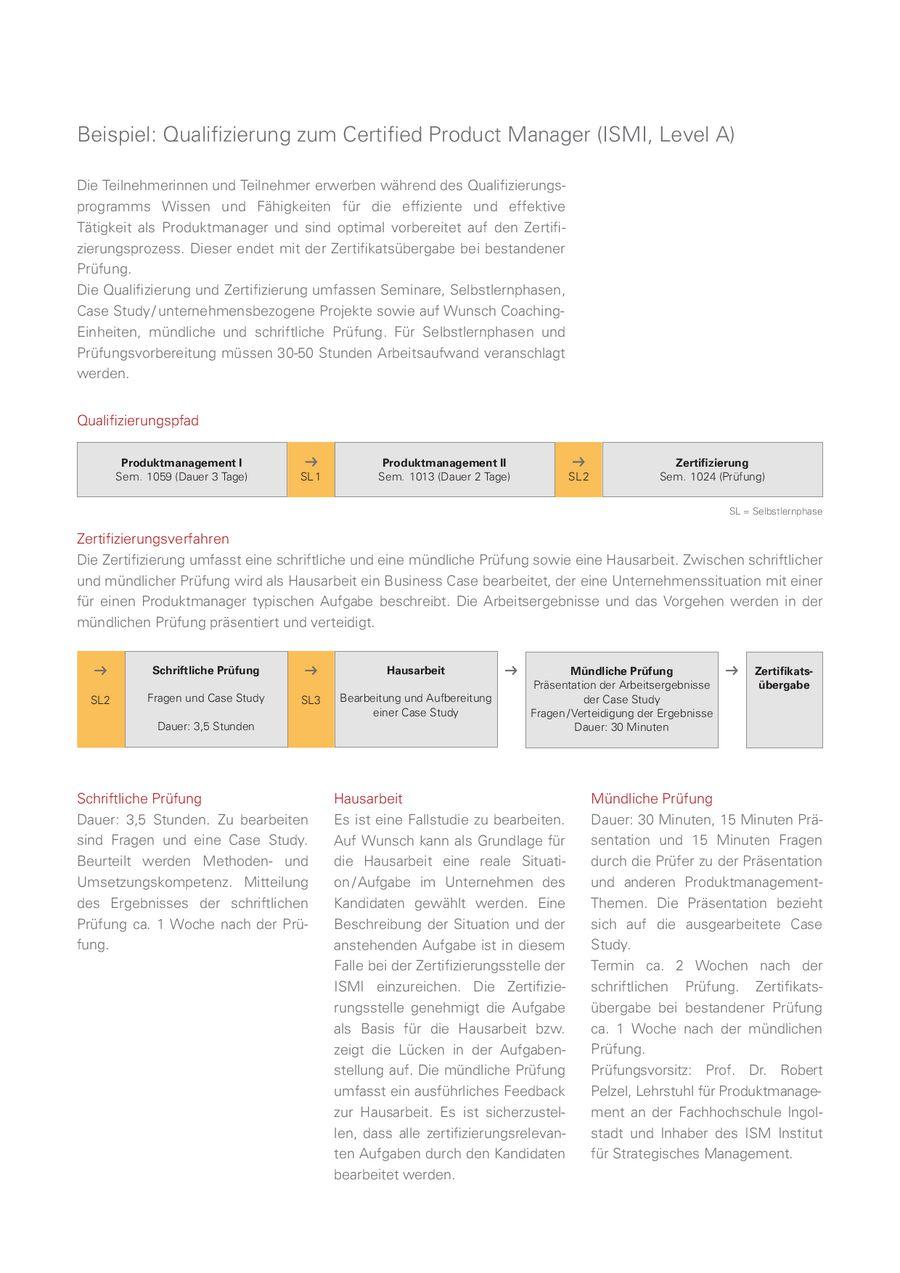 Der Certified Product Manager (ISMI) von Integrata