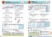 Norm-, Kauf- und Zeichnungskomponenten für die Montageautomatisierung Teil 2