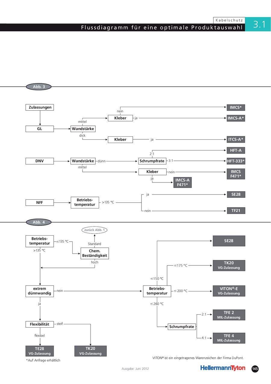 Ausgezeichnet Elektrisches Flussdiagramm Ideen - Elektrische ...