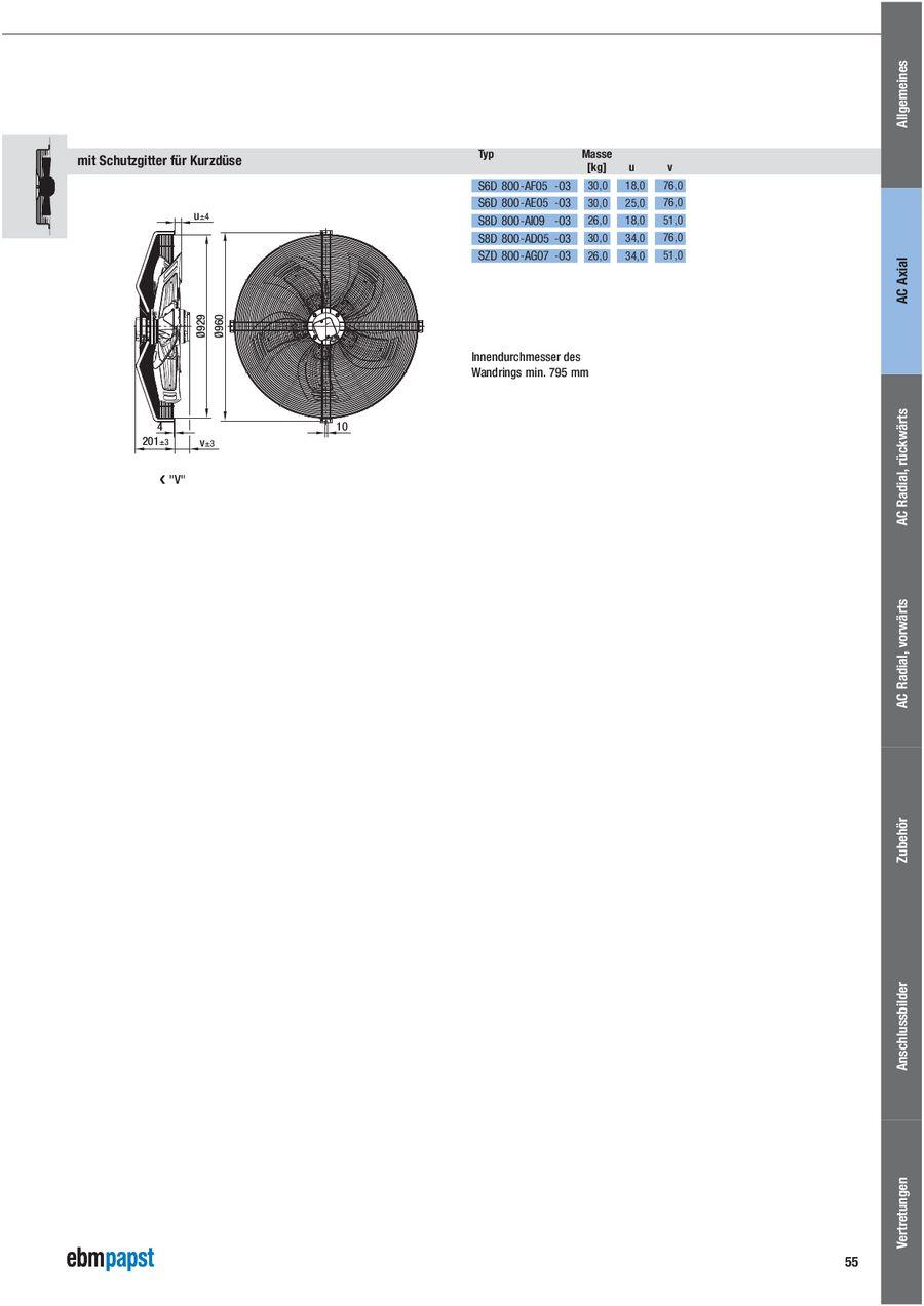 Seite 54 von 60 Hz: Axial- und Radialventilatoren mit AC-Motor ...