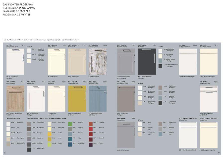 schller kchen fronten preise trendy schller kchen fronten. Black Bedroom Furniture Sets. Home Design Ideas