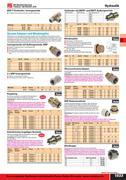 gewinde abdichten in pneumatik hydraulik und maschinenelemente 2012 von rs components. Black Bedroom Furniture Sets. Home Design Ideas