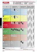 schnittgeschwindigkeit stahlguss fr sen in fr sen 2012 von. Black Bedroom Furniture Sets. Home Design Ideas