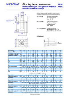 Din 912 m10 in blockzylinder 2012 von micromat spannhydraulik for Din 6812 tabelle 18