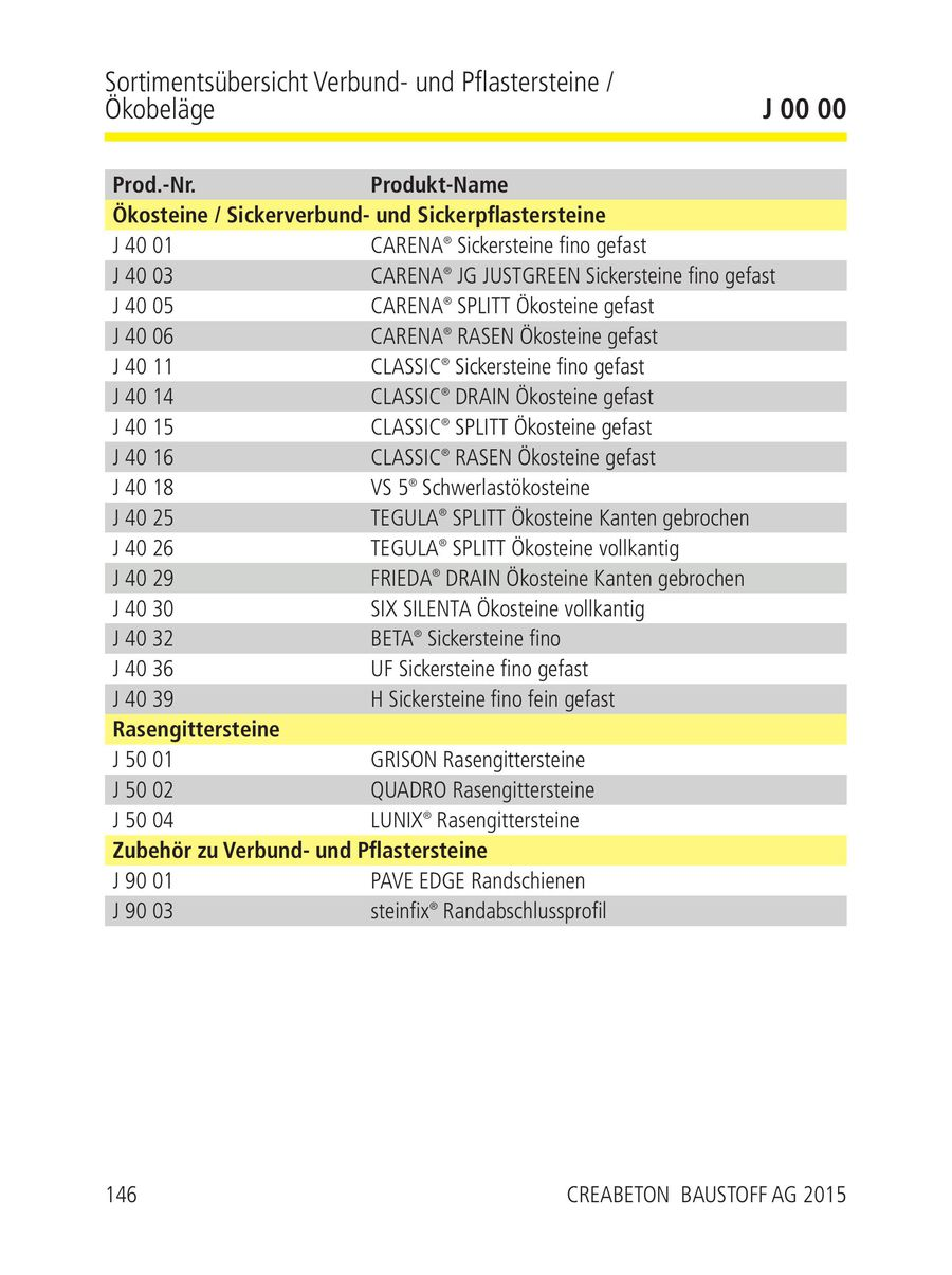 verbund- und pflastersteine - Ökobeläge 2015 von creabeton baustoff