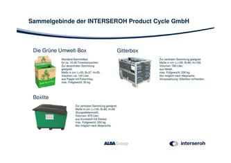 Sammelgebinde Interseroh Product Cycle: Übersicht