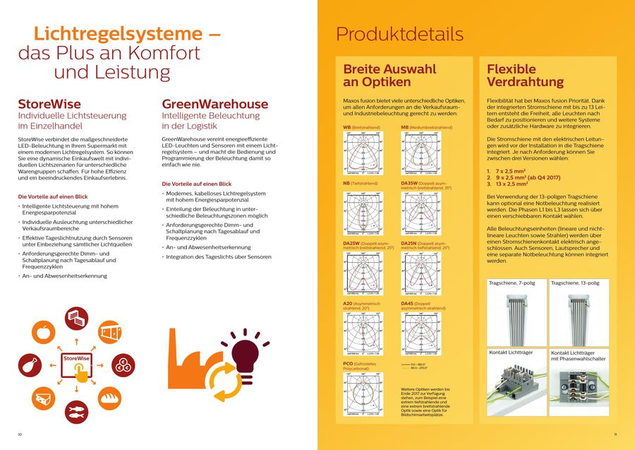 Seite 6 von Maxos fusion – Das flexible LED-Lichtbandsystem (WM-Nr ...