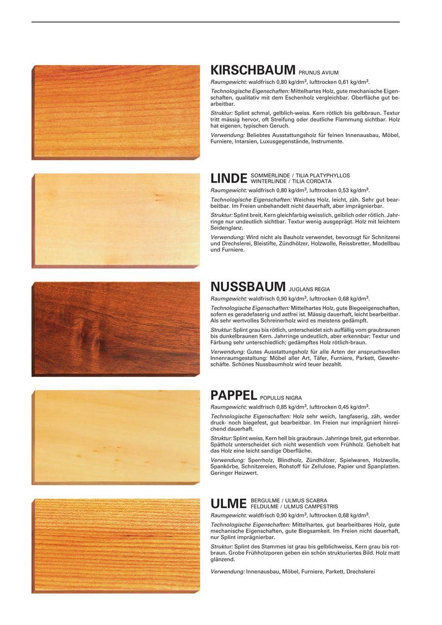 Inlandische Holzarten Von Lignum Holzwirtschaft Schweiz