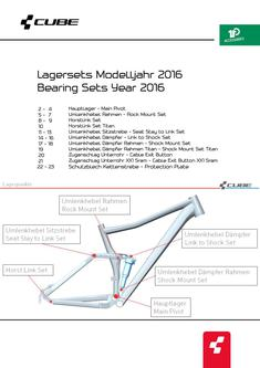 CUBE Lagersets 2016