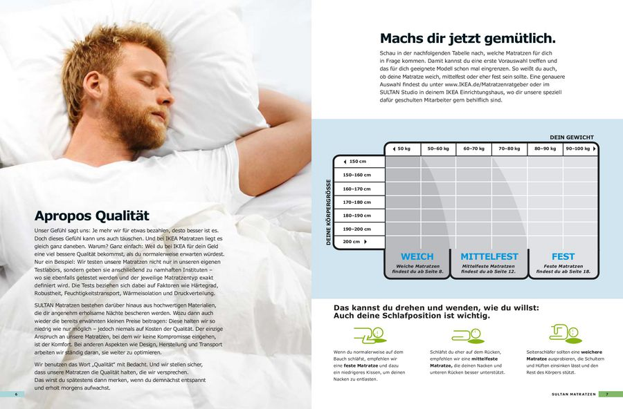 Matratzen 2012 von Ikea