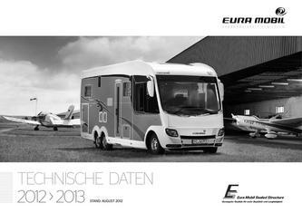 Technische Daten Saison 2012/2013