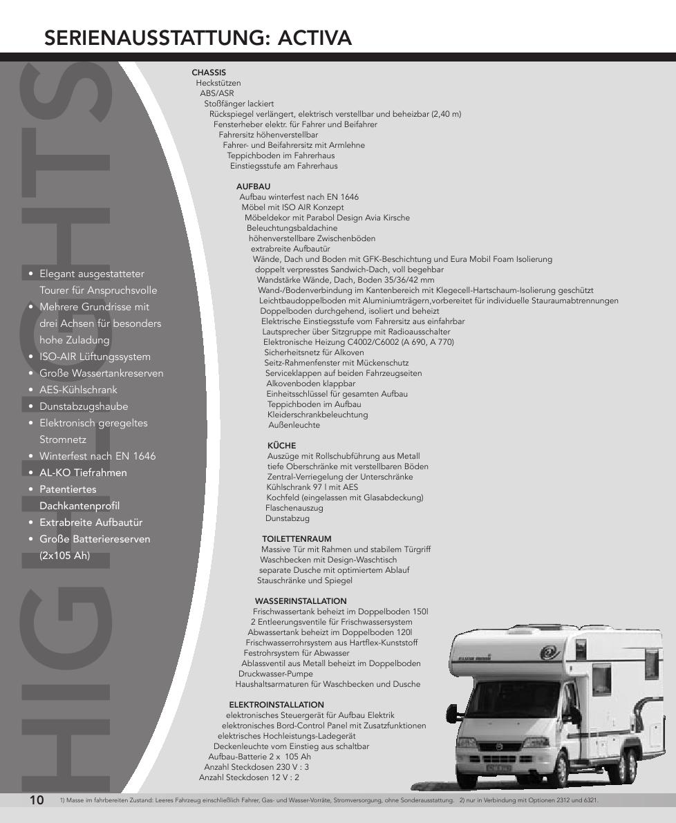 Seite 12 von Ausstattung und Technische Daten