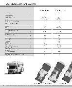 technische daten fiat ducato 15 in ausstattung und technische daten von eura mobil gmbh. Black Bedroom Furniture Sets. Home Design Ideas