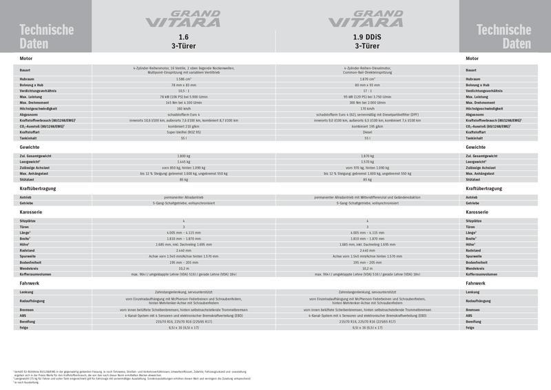 Suzuki Grand Vitara 3 Türer Preisliste 2006 Von Suzuki Auto Deutschland