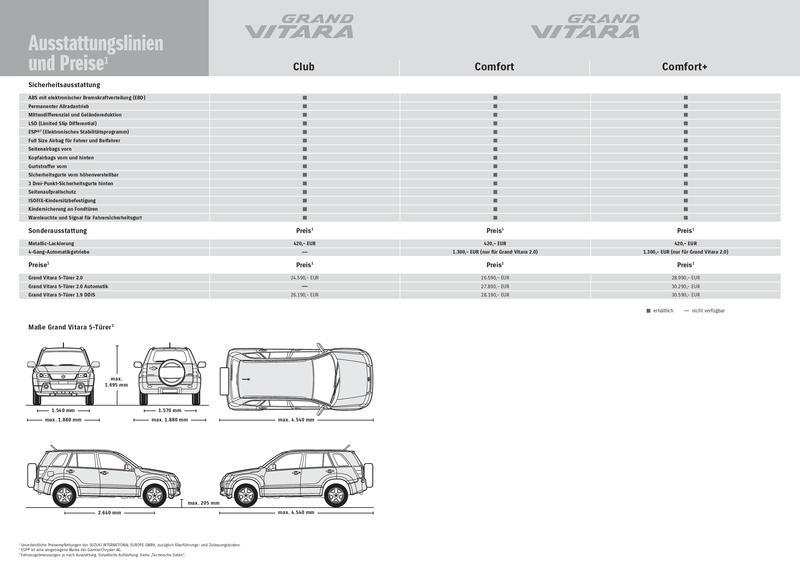 Suzuki Grand Vitara 5 Türer Preisliste 2006 Von Suzuki Auto Deutschland